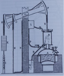 Newcomen's steam engine used to drain mine water in the English coal fields